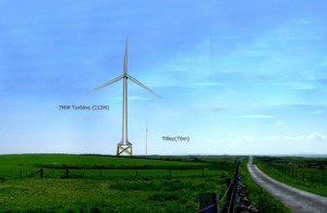 Tilley turbine comparison
